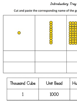 Introductory Tray Worksheet - Decimal System