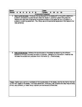 Introductory paragraph graphic Organizer