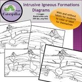 Intrusive Igneous Rock Formations Clip Art Diagrams