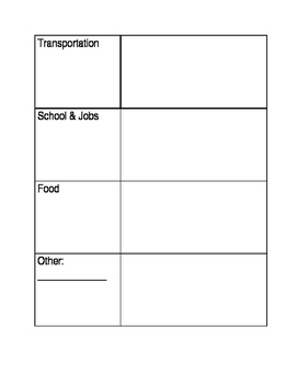 Inuit Culture Research Graphic Organizer
