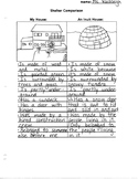 Inuit Unit - Shelter Comparison