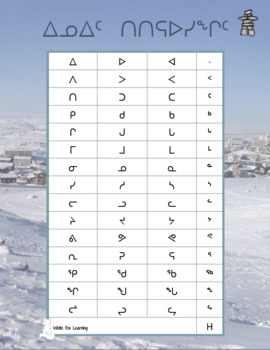 Inuktitut Syllabic Chart