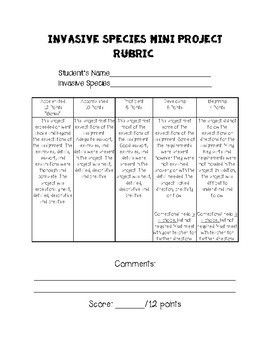 Invasive Species and Ecosystems Choice Board Project with Rubric