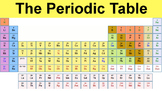 Reading in the Content Areas:  Invention of the Periodic Table