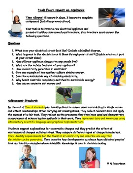 Inventions Assessment Task