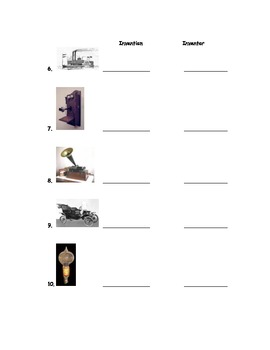 Inventions and Inventors of the Industrial Revolution