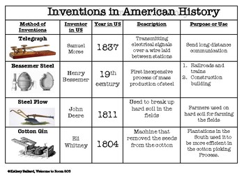 Inventions and Transportation in American History Visual Aid Guide