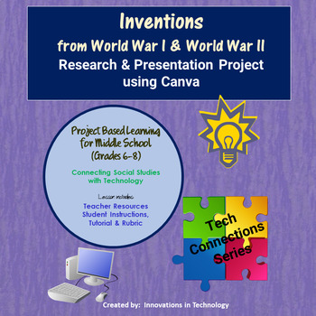 Inventions of World War I and World War II - Research and Presentation in Canva