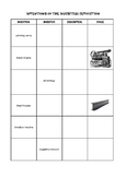 Inventions of the Industrial Revolution Overview