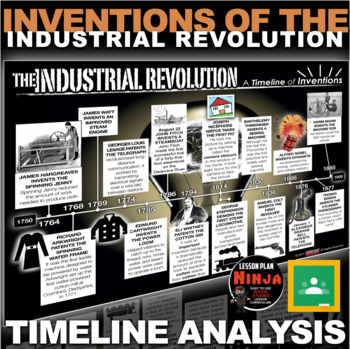 Inventions of the Industrial Revolution Timeline Analysis