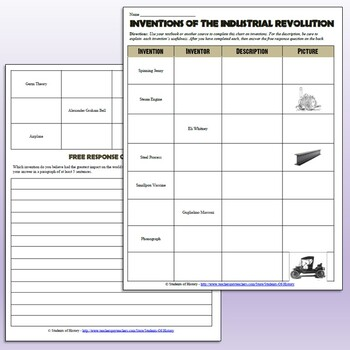 inventions of the industrial revolution worksheet by students of history. Black Bedroom Furniture Sets. Home Design Ideas