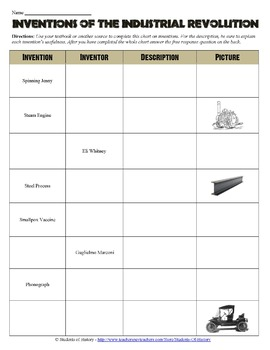 Inventions of the Industrial Revolution Worksheet
