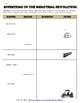 Industrial Revolution Inventions Worksheet