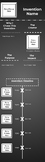 Inventions that Changed the World Infographic/Slides Project