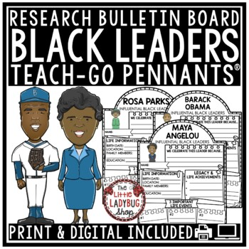 Inventors Research Templates and Scientist Research Project Brochures