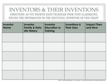 Inventors and Contributors to the Industrial Revolution Activity Bundle