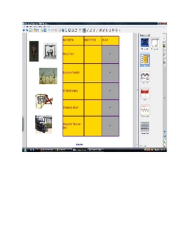 Inventors and Inventions Smartboard Review