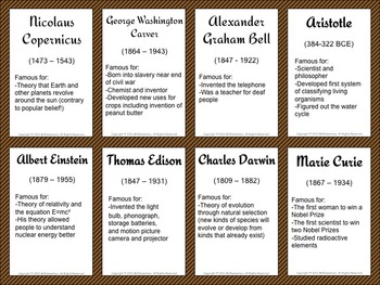 Inventors Trading Cards and Activities