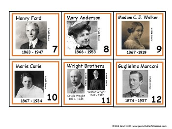 Inventors in History Person of the Day Cards