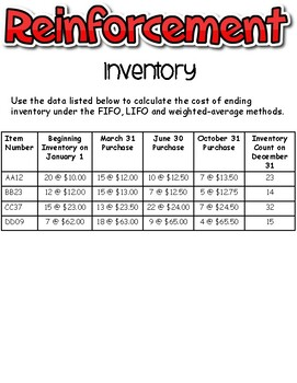 Inventory Reinforcement - LIFO, FIFO, & Weighted-Average