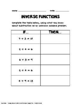 Inverse Function Activity (FREEBIE!)