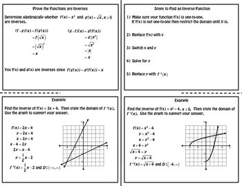 Inverse Function Foldable