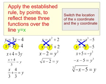 Inverse Function, Introduction, 2 Student References + 7 Assignments for PDF