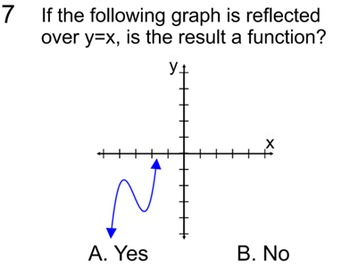 Inverse Function, Introduction, 2 Student References + 7 Assignments for SMART