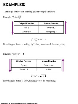 Inverse Functions - A complete lesson including Task Cards