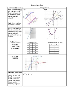 Inverse Functions Cornell Notes