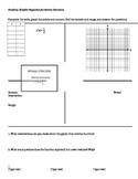 Reciprocal / Inverse Function Graphic Organizer, Transform
