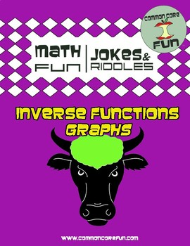 Inverse Functions - Graphs