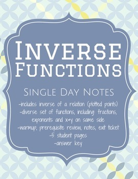 Inverse Functions - Interactive Student Notes