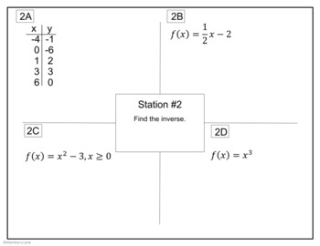 Inverse Functions Stations Activity - Review Test Prep  Practice
