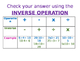 Inverse Operation Classroom Poster