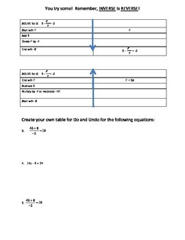 Inverse Operations, DO-UNDO Equations