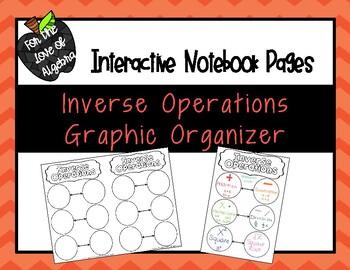 Inverse Operations GO