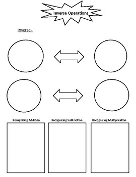 Inverse Operations Graphic Organizer