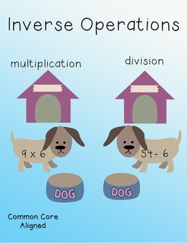 Inverse Operations-Multiplication and Division