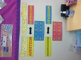 Inverse Operations Poster