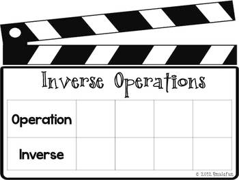 Inverse Operations and One Step Equations Anchor Charts and Practice Problems