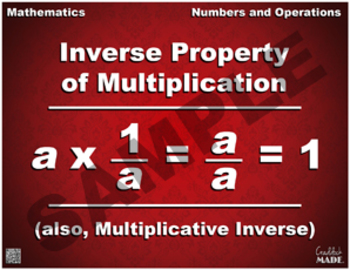 Inverse Property of Multiplication Math Poster