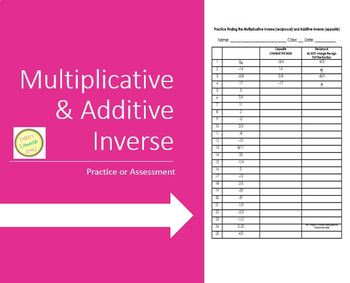 Inverse - Reverse!  Opposite and Reciprocal Practice Asses