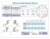 Inverse Trig Cheat Sheet