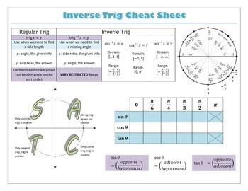Inverse Trig Cheat Sheet