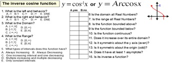 Inverse Trig Functions & Solving Equations on a Limited Domain for SMART