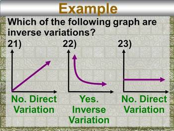 Inverse Variation in a PowerPoint Presentation