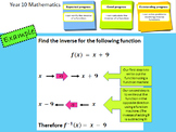 Inverse functions - Complete lesson with mastery worksheet