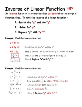 Inverse of  Linear Functions Fill In Notes, Examples, and Checkpoints