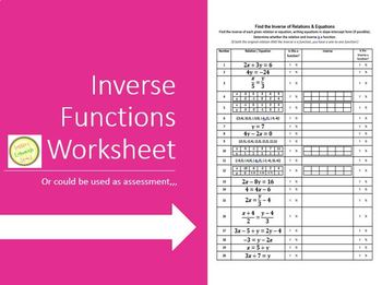 Inverse of Relations in Table, Ordered Pairs, and Linear Equation Form